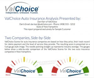 ValChoice Auto Insurance Report Card Example. This is an actual report, company names removed.