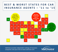 Market Share Change for Car Insurance Agents - 2011 to 2015